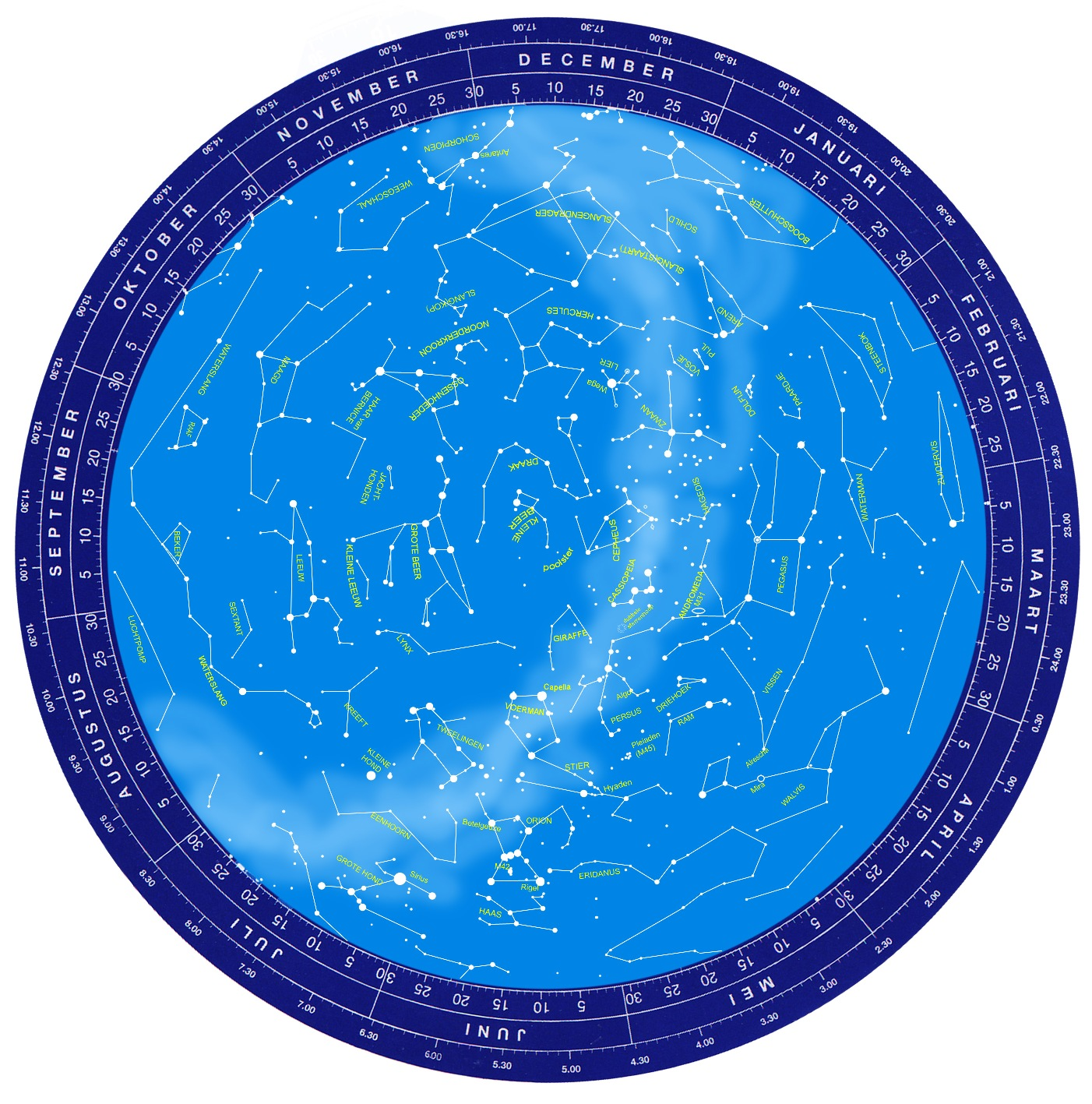 weegschaal engels horoscoop